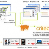 Facturation CRITEO